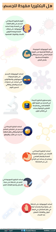 اخبار الامارات العاجلة  تعرف على فوائد البكتيريا لجسم الإنسان (إنفوغرافيك) أخبار الصحة  طب وصحة